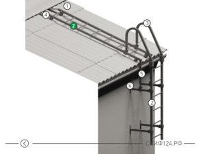 Лестница кровельная, стеновая на крыше дома