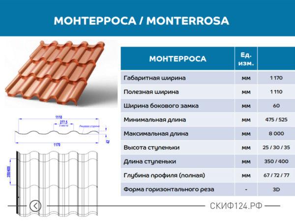 Характеристики металлочерепицы Монтерроса от Металл Профиль